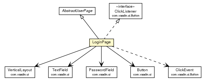 Diagram login page search for wiring diagrams loginpage citizen intelligence agency 2011 07 23 snapshot api rh cia sourceforge io dfd diagram for login page uml diagram for login page ccuart Images